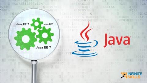 How to retrieve data from database in java using hibernate