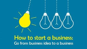 How To Start A Business: Business Ideas To Success course image