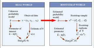 Analytics of Finance course image