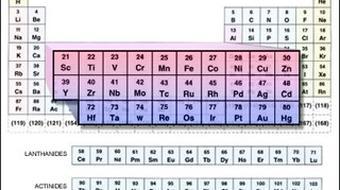 Organometallic Chemistry course image