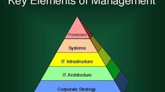 Practical Information Technology Management course image