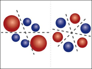 Physical Chemistry course image