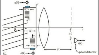 Optical Signals, Devices, and Systems course image
