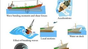 Design of Ocean Systems course image