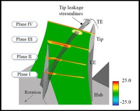 Internal Flows in Turbomachines course image