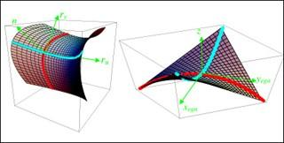 Mathematics for Materials Scientists and Engineers course image