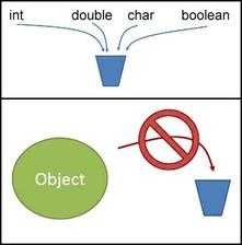 Bioinformatics and Proteomics course image