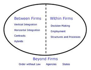 Organizational Economics course image