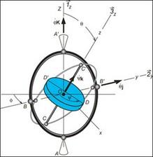 Aerospace Dynamics course image