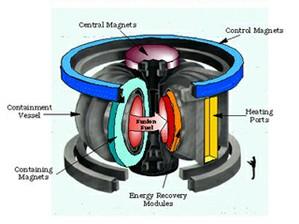 Plasma Transport Theory course image