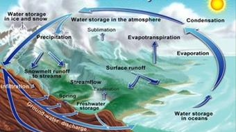 Environmental Earth Science course image