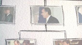 Organizational Processes course image