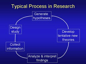 Survival Skills for Researchers: The Responsible Conduct of Research course image