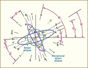 Applications of Continuum Mechanics to Earth, Atmospheric, and Planetary Sciences course image