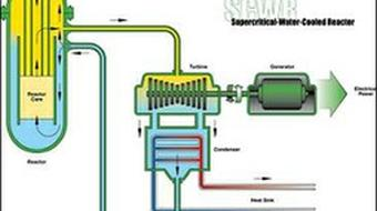 Engineering of Nuclear Reactors course image