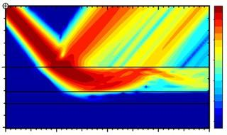 Computational Ocean Acoustics (13.853) course image