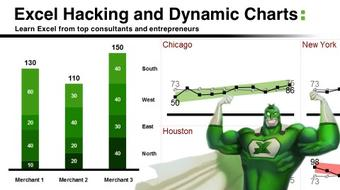 The McKinsey Way Of Excel Hacking and Dynamic Charting course image