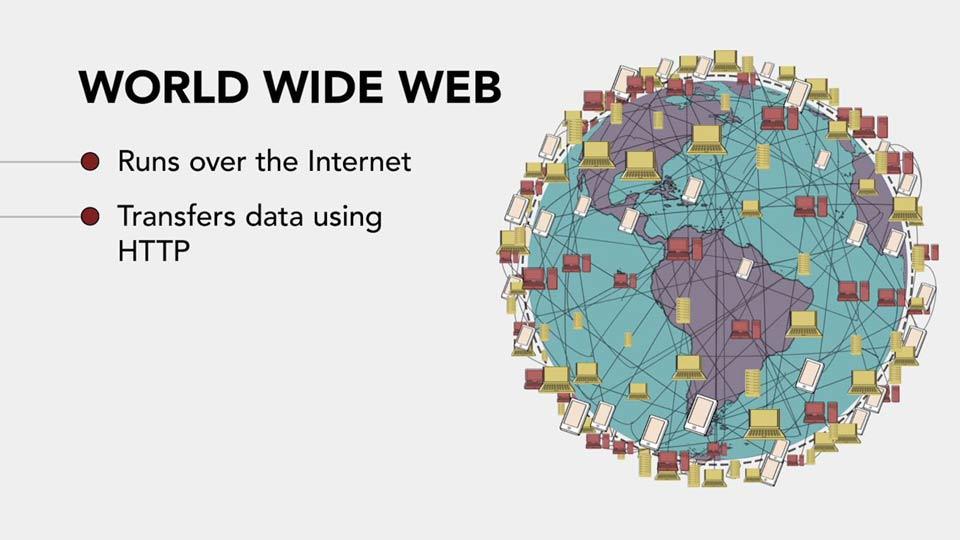 Web Technology Fundamentals course image