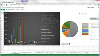 Up and Running with Power Pivot and SharePoint 2013 course image