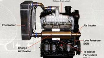 Internal Combustion Engines course image