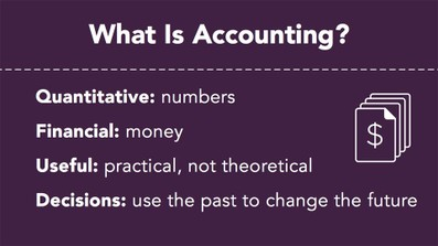 Accounting Fundamentals course image