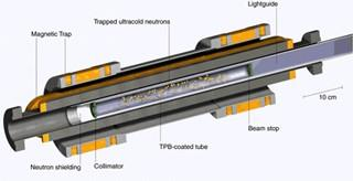 Introduction to Nuclear Engineering and Ionizing Radiation course image