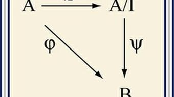 Commutative Algebra course image