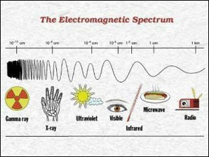 Electromagnetics and Applications course image