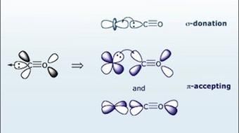 Principles of Inorganic Chemistry II course image