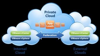 VMware virtualization from Scratch course image