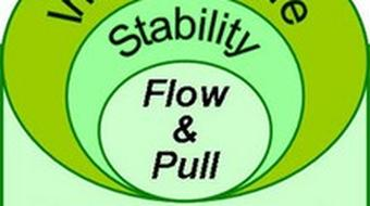 Lean/Six Sigma Processes course image