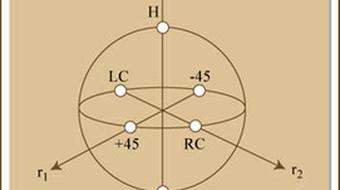 Quantum Optical Communication course image
