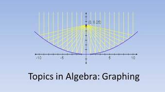 Topics in Algebra: Graphing course image