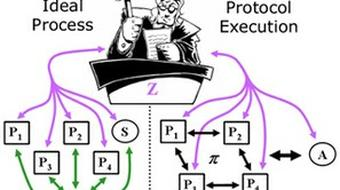 Selected Topics in Cryptography course image