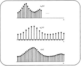 Signals and Systems course image