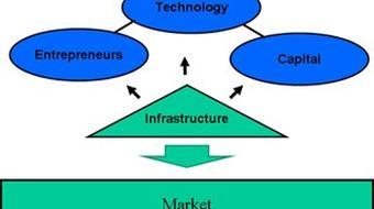 Seminar in Corporate Entrepreneurship course image