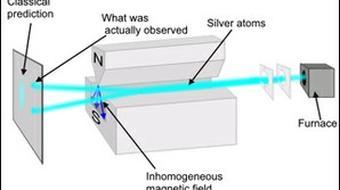 Quantum Physics II course image