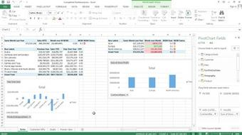 Creating Excel Power Pivot and Power View Dashboards course image
