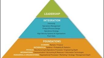 Organizational Leadership and Change course image