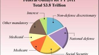 U.S. Budgets for National Security course image
