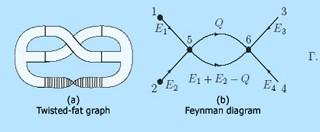 Geometry and Quantum Field Theory course image