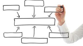 Make Deals that Matter: Biz Dev & Partnerships for Startups course image