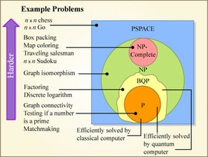 Quantum Complexity Theory course image