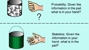 Introduction to Statistical Method in Economics course image