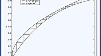 Error-Correcting Codes Laboratory course image