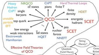 Strong Interactions: Effective Field Theories of QCD course image