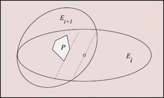 Combinatorial Optimization course image