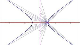 Theory of Numbers course image