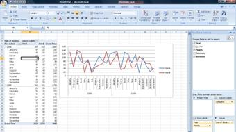 Excel 2007: Pivot Tables for Data Analysis course image