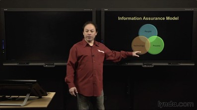 IT Security Fundamentals course image